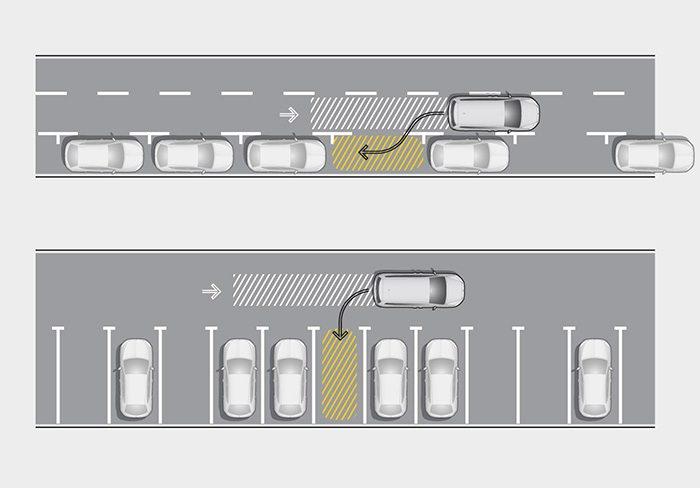 Quelle: www.seat.de